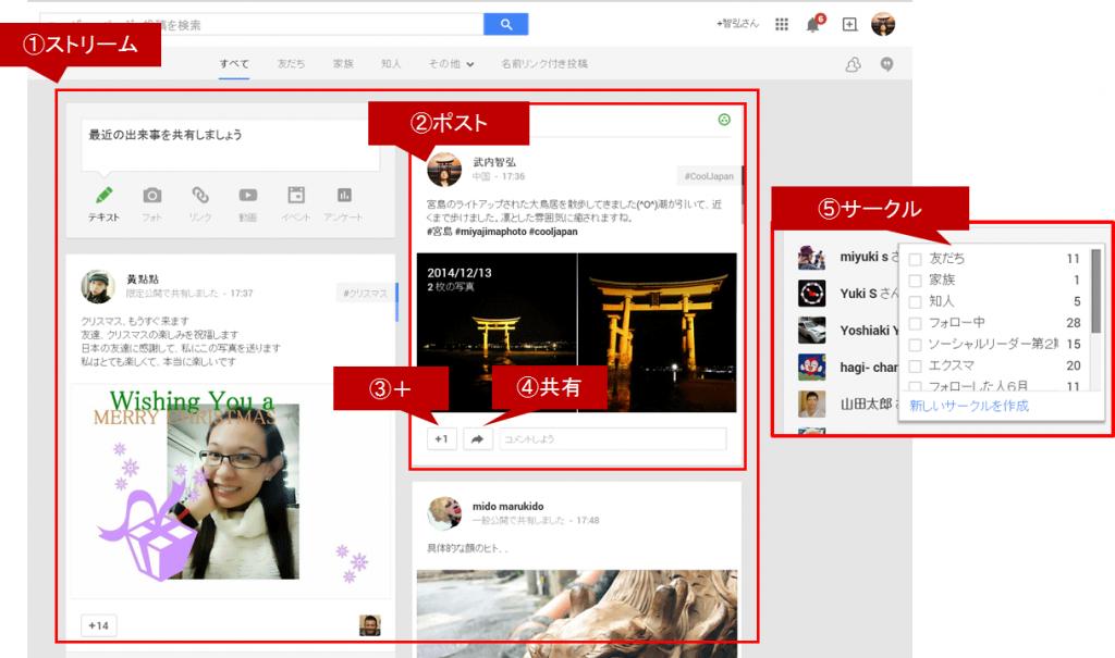 Google+説明